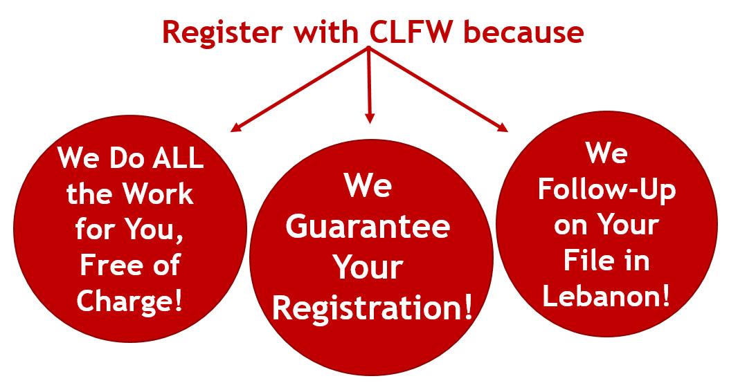 CLFW-Register because copy